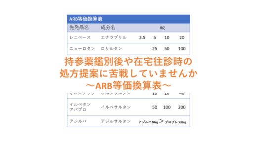 ARB等価換算表(持ち歩き表付き)